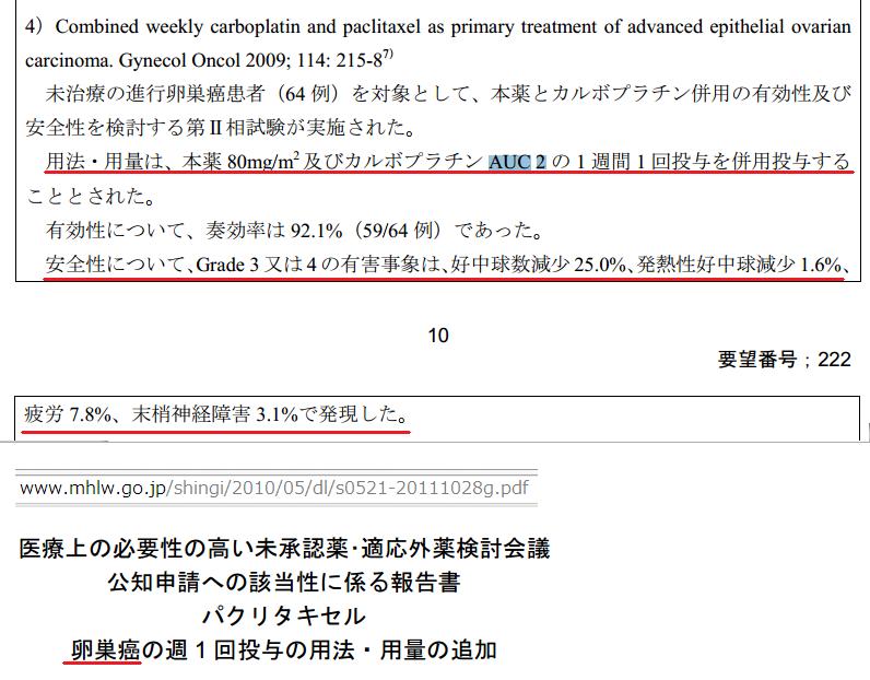 カルボプラチン(AUC 2を1週間1回投与)との併用その2.png