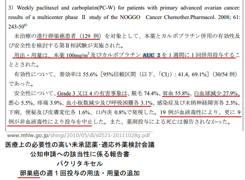 カルボプラチン(AUC 2を1週間1回投与)との併用その1.png