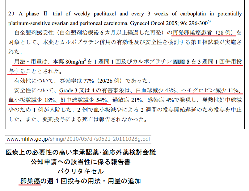 カルボプラチン(AUC 5を3週間1回投与)との併用その1.png
