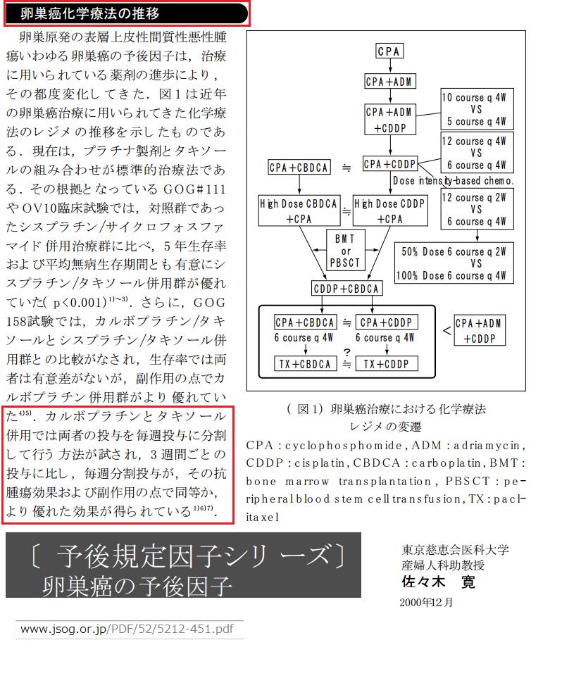 卵巣癌化学療法の推移東京慈恵会医科大学2.png