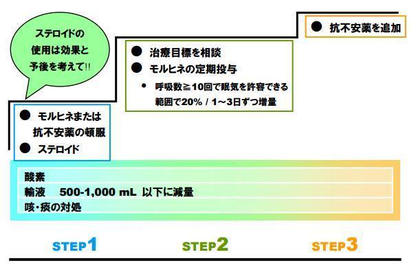名古屋第二赤十字病院3.jpg