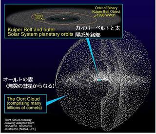 太陽系3ー2.png