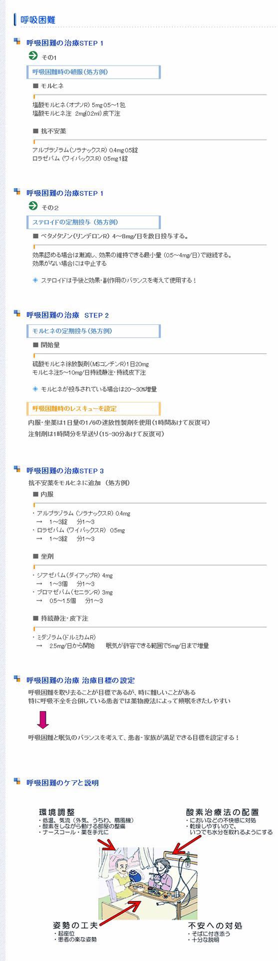 奈良県立医科大学附属病院_緩和ケア_/_緩和ケアマニュアル_/_呼吸困難3.png