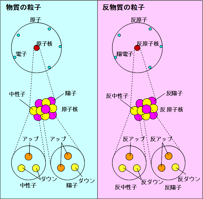 物質と反物質2.png