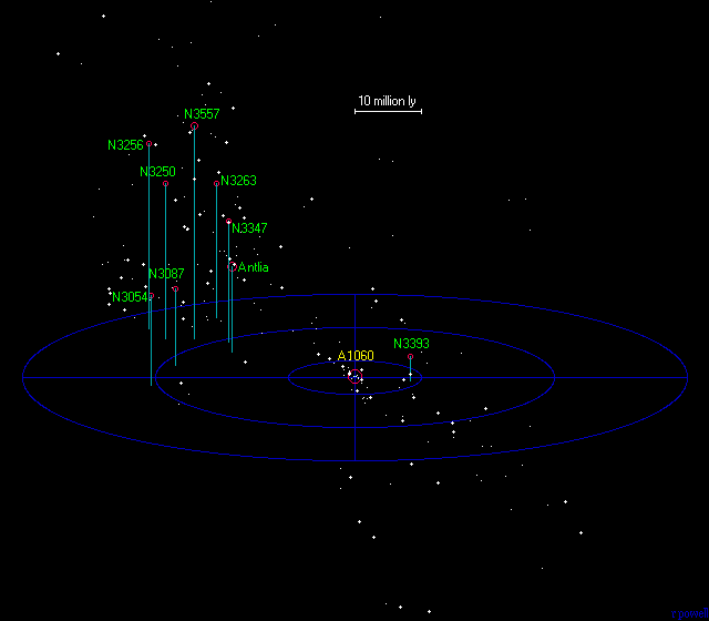 Hydra-Centaurus Supercluster from wiki.png