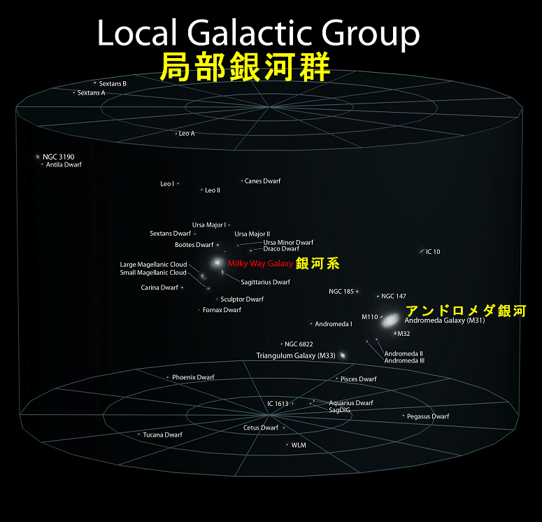 local galactic group-s.png